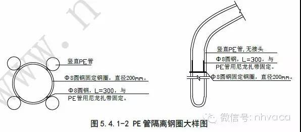 地源热泵打井技术与PE管施工工法